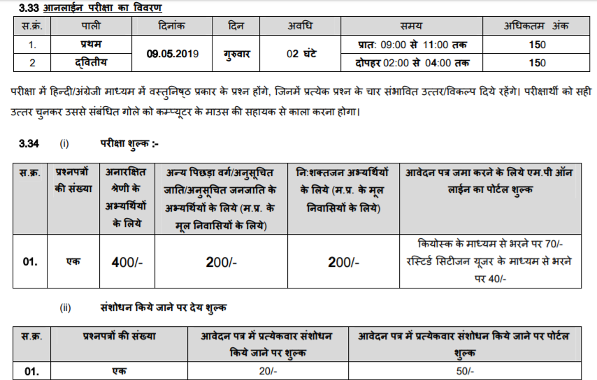 MP Pre Polytechnic test (MPPPT) 2019 :Apply Online,Qualification,Exam Date
