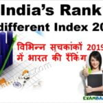 India's Rank In different Index 2019 | Important Global Indexes 2019