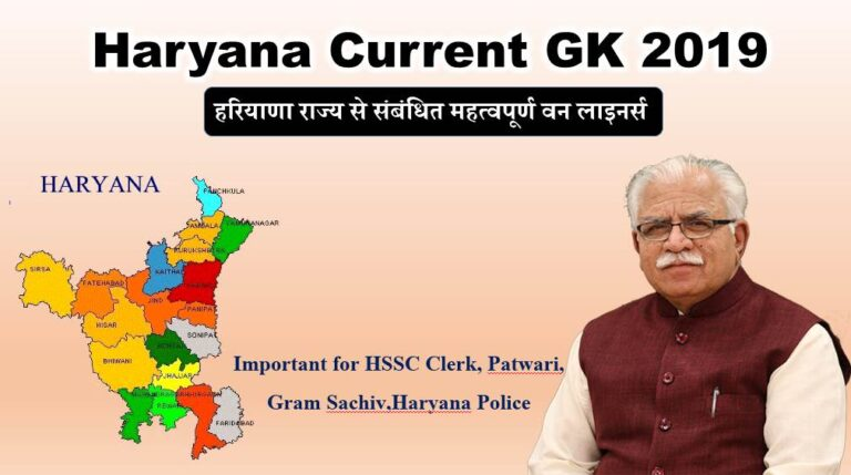 Haryana Current GK