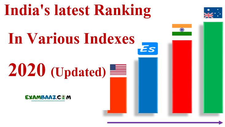 {PDF*} India's Latest Ranking In Various Indexes 2020 || 2020 के सभी प्रमुख सूचकांक