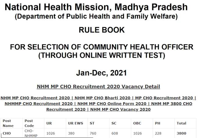 nhm mp community health officer vacancy details