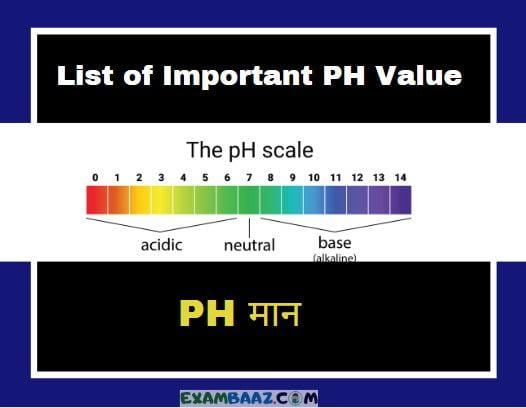 PH Maan List