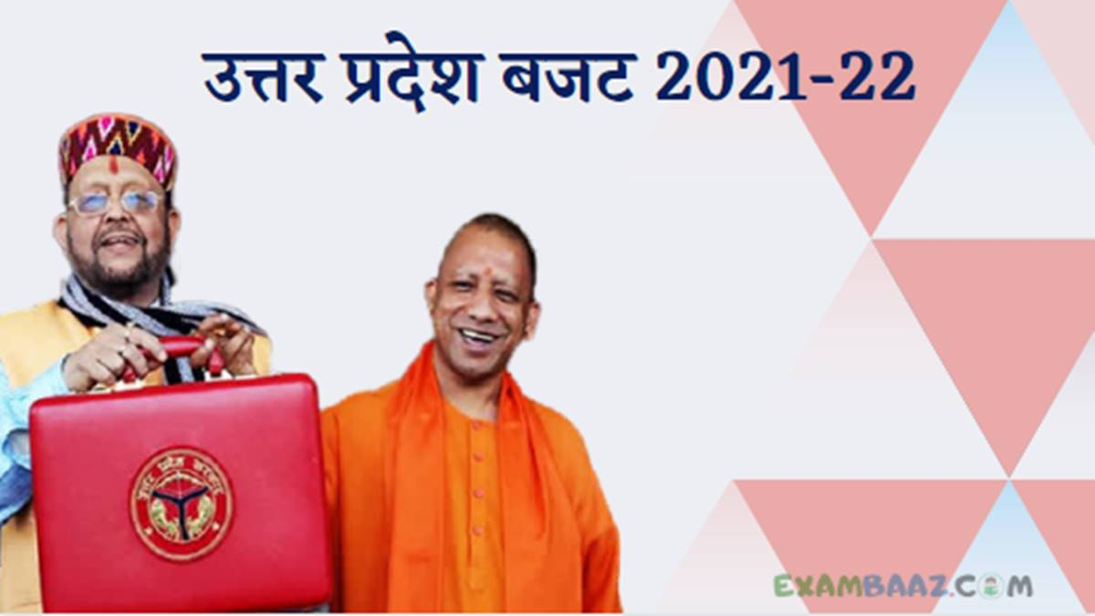UP Budget 2021Questions